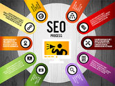 SEO Process Stages#20