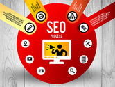 SEO Process Stages#4