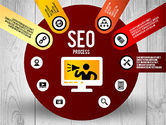 SEO Process Stages#5