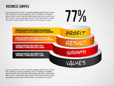 Values Profit Chain Presentation Concept#7