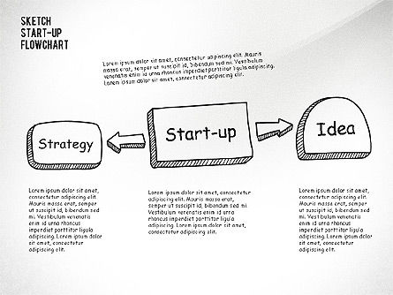 Startup Flow Chart, Slide 2, 02701, Flow Charts — PoweredTemplate.com