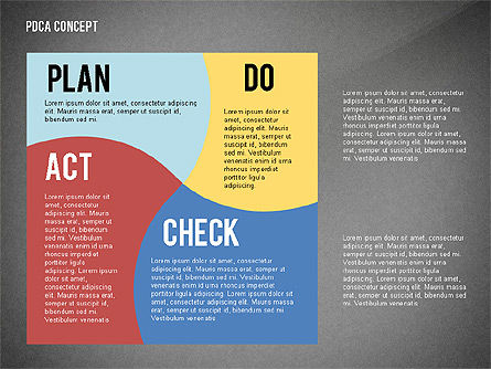 pdca cycle diagram toolbox presentation template for