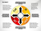 Process Diagrams: PDCA Cycle Diagram Toolbox #02721