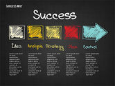 Way to Success Concept#13