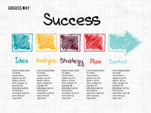 Way to Success Concept#5