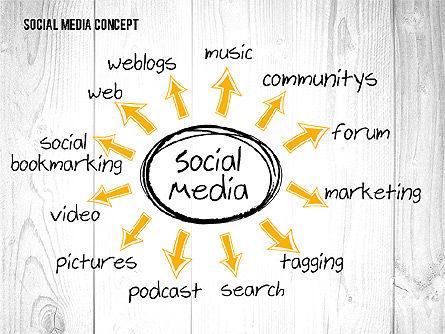 Presentation Templates: Concepto de presentación de la estrategia de los medios sociales #02758