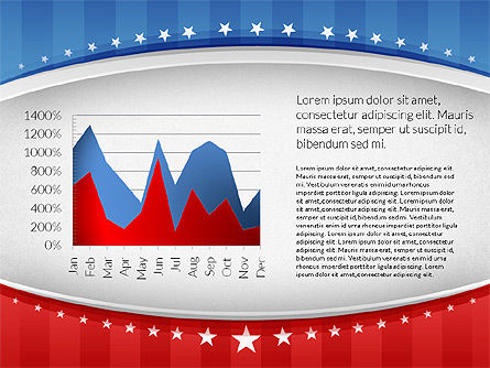 USA Election Results Presentation Template, Slide 7, 02813, Presentation Templates — PoweredTemplate.com
