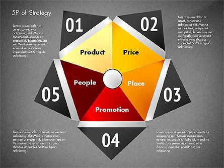 Five Ps For Strategy, Slide 13, 02823, Business Models — PoweredTemplate.com