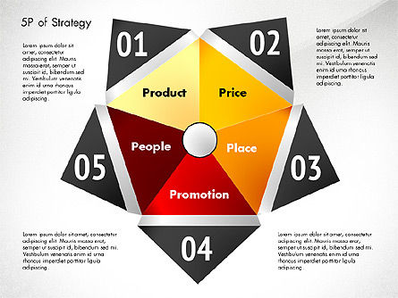 Five Ps For Strategy, Slide 5, 02823, Business Models — PoweredTemplate.com