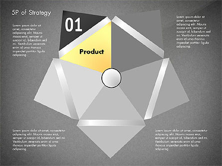 Five Ps For Strategy, Slide 9, 02823, Business Models — PoweredTemplate.com