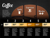 Coffee Bean Infographics#9