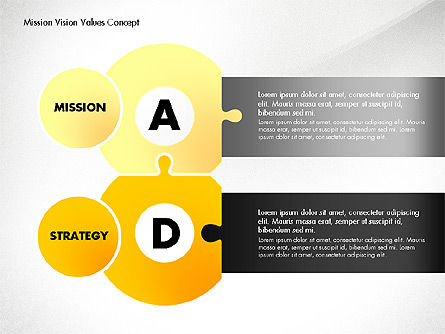 mission vision and values texas instruments Vision statement, mission statement and core values the mission and vision statements are critical to the strategic planning process since they provide clear, guiding principles that further define who the health center is as an organization and why the center exists mission and vision statements create the foundation for action planning and a.