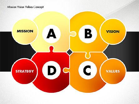 Mission, Vision and Core Values Concept, Slide 7, 02854, Business Models — PoweredTemplate.com