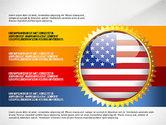 USA Quality Infographic Concept#6