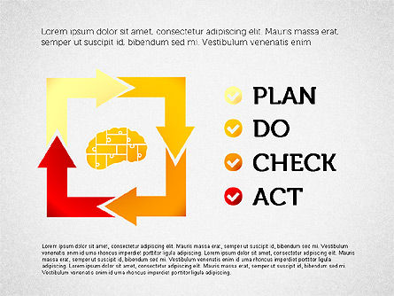 Plan Do Check Act Concept, 02909, Process Diagrams — PoweredTemplate.com