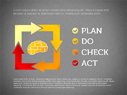 Plan Do Check Act Concept, Slide 9, 02909, Process Diagrams — PoweredTemplate.com