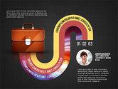 Business Process Concept#14