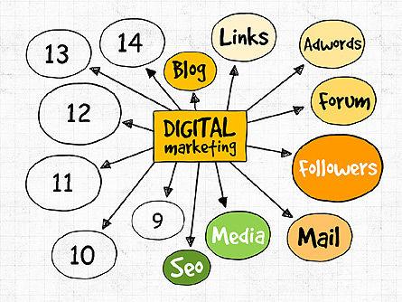Digital Marketing Presentation Concept, Slide 10, 02923, Business Models — PoweredTemplate.com
