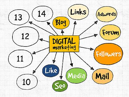 Digital Marketing Presentation Concept, Slide 11, 02923, Business Models — PoweredTemplate.com