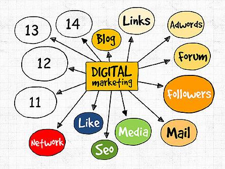 Digital Marketing Presentation Concept, Slide 12, 02923, Business Models — PoweredTemplate.com