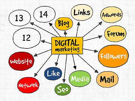 Digital Marketing Presentation Concept, Slide 13, 02923, Business Models — PoweredTemplate.com