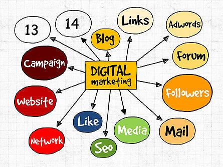 Digital Marketing Presentation Concept, Slide 14, 02923, Business Models — PoweredTemplate.com
