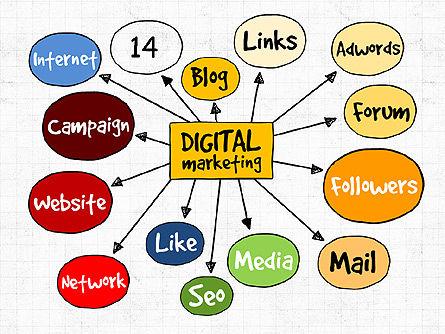 Digital Marketing Presentation Concept, Slide 15, 02923, Business Models — PoweredTemplate.com