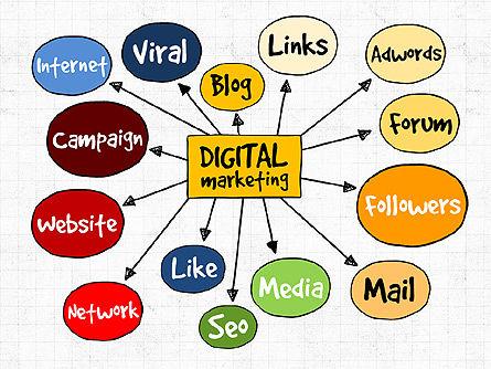 Digital Marketing Presentation Concept, Slide 16, 02923, Business Models — PoweredTemplate.com