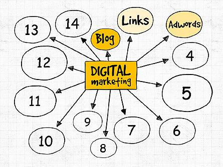 Digital Marketing Presentation Concept, Slide 5, 02923, Business Models — PoweredTemplate.com