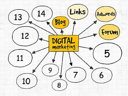 Digital Marketing Presentation Concept, Slide 6, 02923, Business Models — PoweredTemplate.com