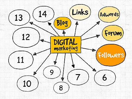 Digital Marketing Presentation Concept, Slide 7, 02923, Business Models — PoweredTemplate.com