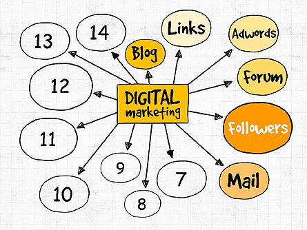 Digital Marketing Presentation Concept, Slide 8, 02923, Business Models — PoweredTemplate.com