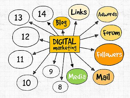 Digital Marketing Presentation Concept, Slide 9, 02923, Business Models — PoweredTemplate.com