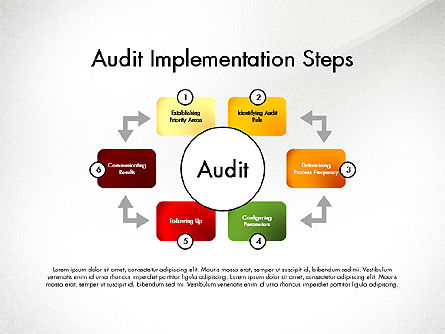 Audit Implementation Steps Diagram, 02945, Business Models — PoweredTemplate.com