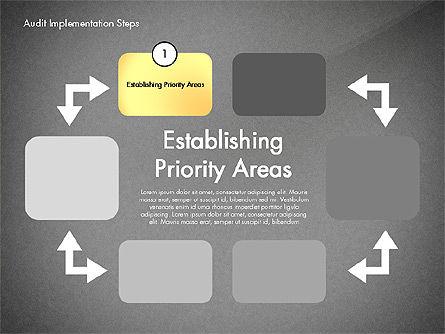 Audit Implementation Steps Diagram, Slide 10, 02945, Business Models — PoweredTemplate.com