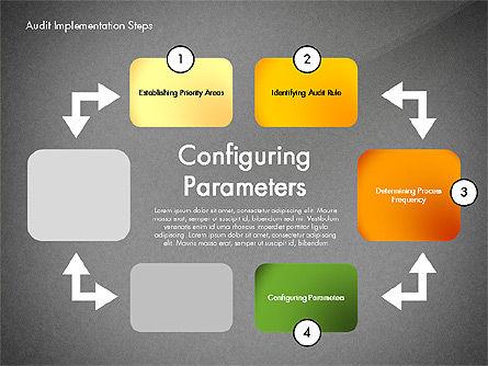 Audit Implementation Steps Diagram, Slide 13, 02945, Business Models — PoweredTemplate.com