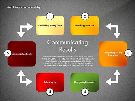 Audit Implementation Steps Diagram, Slide 15, 02945, Business Models — PoweredTemplate.com