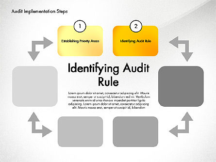 Audit Implementation Steps Diagram, Slide 3, 02945, Business Models — PoweredTemplate.com