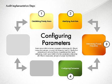 Audit Implementation Steps Diagram, Slide 5, 02945, Business Models — PoweredTemplate.com
