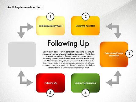 Audit Implementation Steps Diagram, Slide 6, 02945, Business Models — PoweredTemplate.com