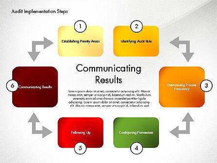 Audit Implementation Steps Diagram, Slide 7, 02945, Business Models — PoweredTemplate.com