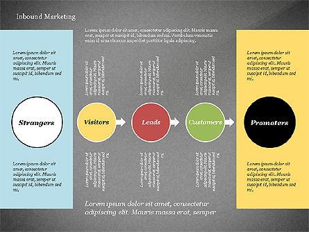 Inbound Marketing Diagram, Slide 16, 02949, Business Models — PoweredTemplate.com