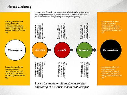 Inbound Marketing Diagram, Slide 8, 02949, Business Models — PoweredTemplate.com