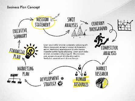 Business Plan Process Concept, Slide 15, 02955, Process Diagrams — PoweredTemplate.com