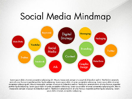 Organizational Charts: Social Media Mind Map #02968