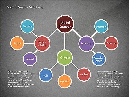 Social Media Mind Map, Slide 10, 02968, Organizational Charts — PoweredTemplate.com