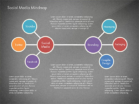 Social Media Mind Map, Slide 11, 02968, Organizational Charts — PoweredTemplate.com