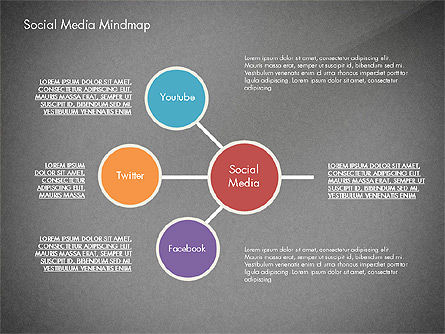 Social Media Mind Map, Slide 12, 02968, Organizational Charts — PoweredTemplate.com