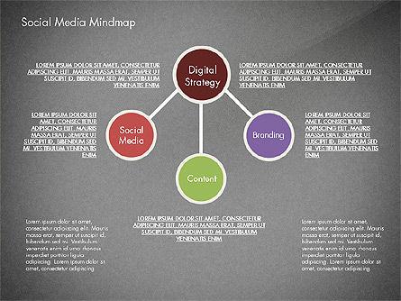 Social Media Mind Map, Slide 13, 02968, Organizational Charts — PoweredTemplate.com