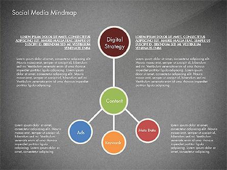 Social Media Mind Map, Slide 14, 02968, Organizational Charts — PoweredTemplate.com
